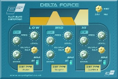 free distortion plugin delta-force