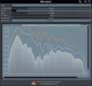 audio spectrum analyzer manalyzer